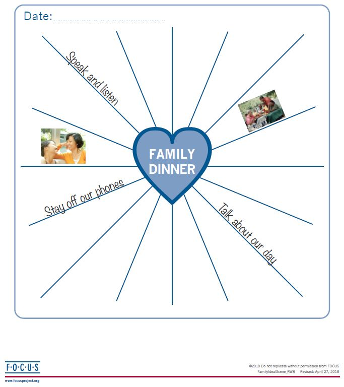 Family Ideal Scene Sample with Photos and Goals for Family Dinner